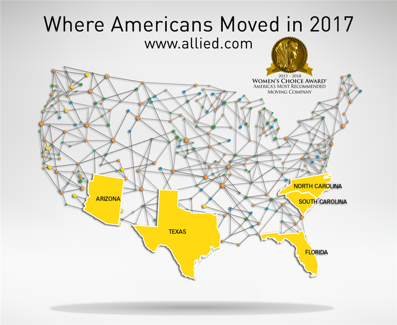 Allied Van Lines's 50th Magnet States Reports Shows 2017 American Migration Patterns