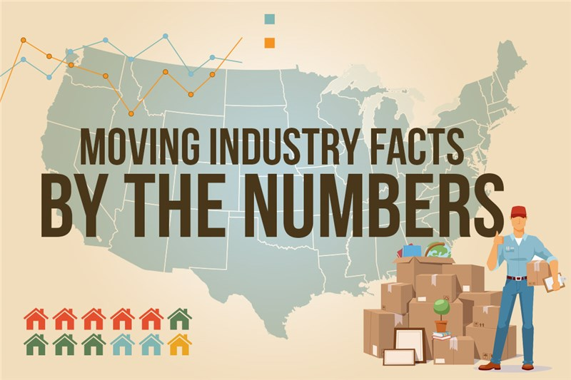 Moving Industry Facts By The Numbers
