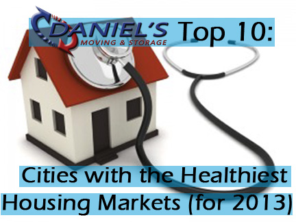 Top 10: Cities with the Healthiest Housing Markets (for 2013)