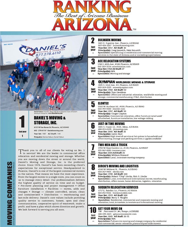 Ranked #1 in Arizona - Two Years Running!