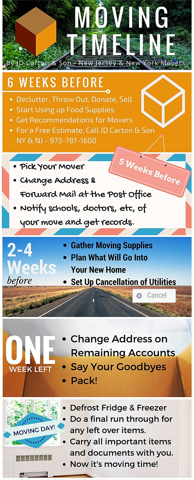 Moving Timeline Infographic - New Jersey Movers