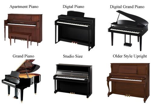 The Hidden Cost of the Craigslist Piano